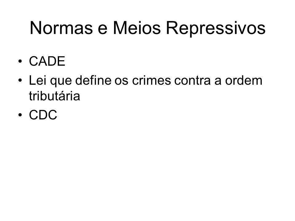 Normas e Meios Repressivos