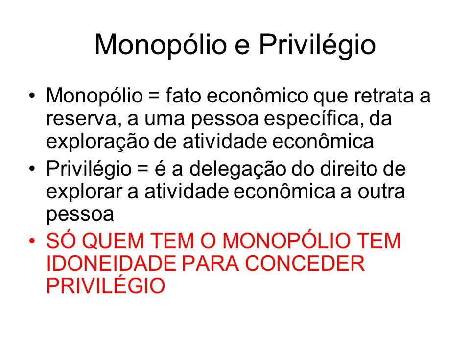 Monopólio e Privilégio