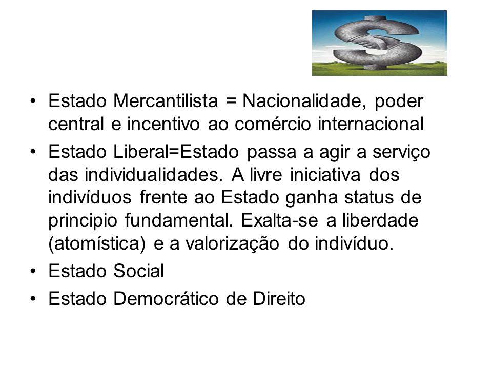 Estado Mercantilista = Nacionalidade, poder central e incentivo ao comércio internacional