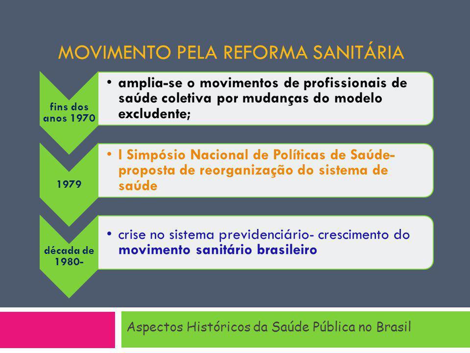 Movimento pela Reforma Sanitária