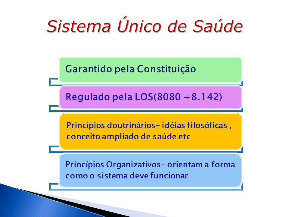 Sistema Único de Saúde Regulado pela LOS(8080 +8.142)