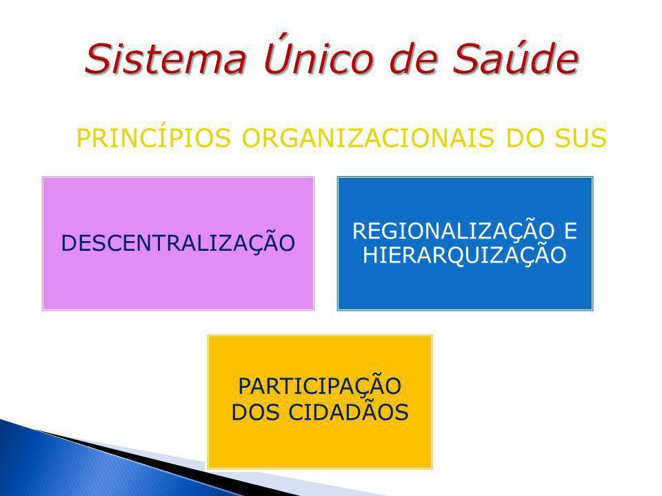 Sistema Único de Saúde PRINCÍPIOS ORGANIZACIONAIS DO SUS
