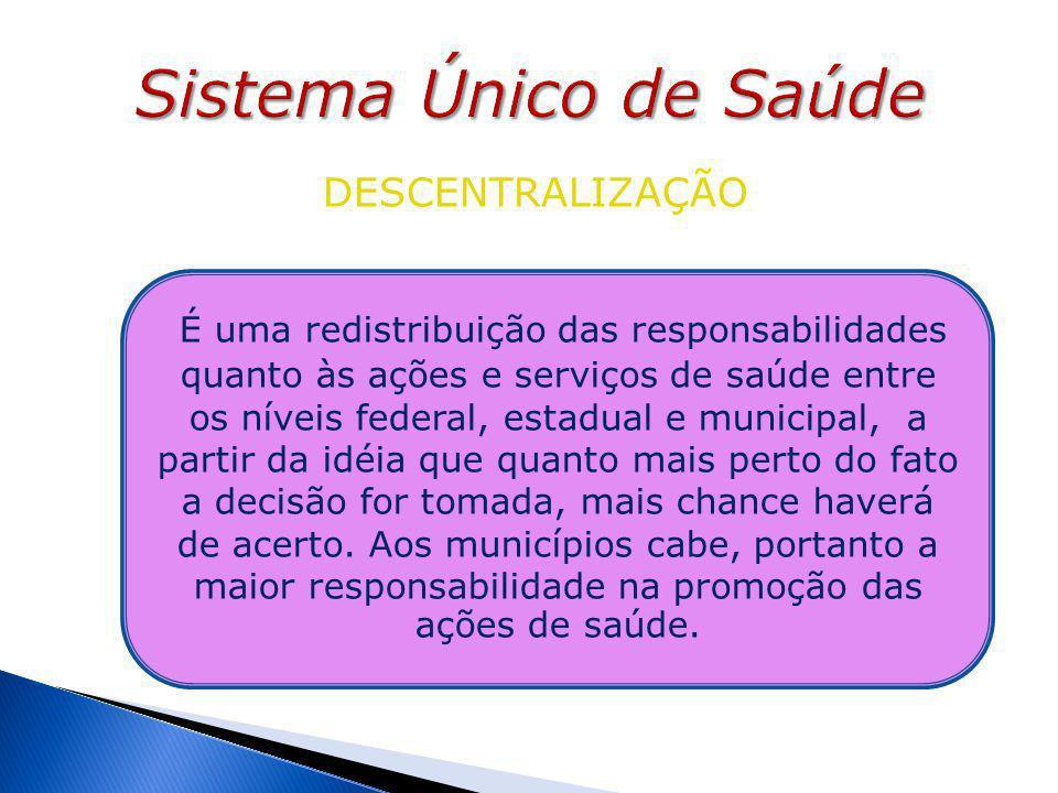 Sistema Único de Saúde DESCENTRALIZAÇÃO