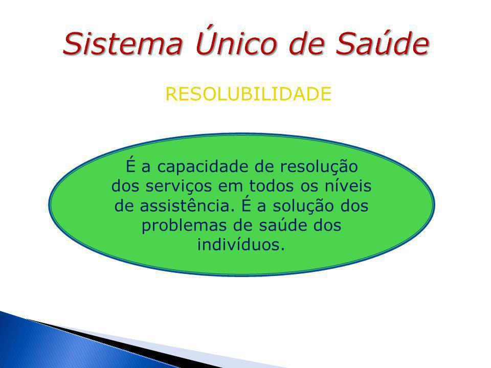 Sistema Único de Saúde RESOLUBILIDADE