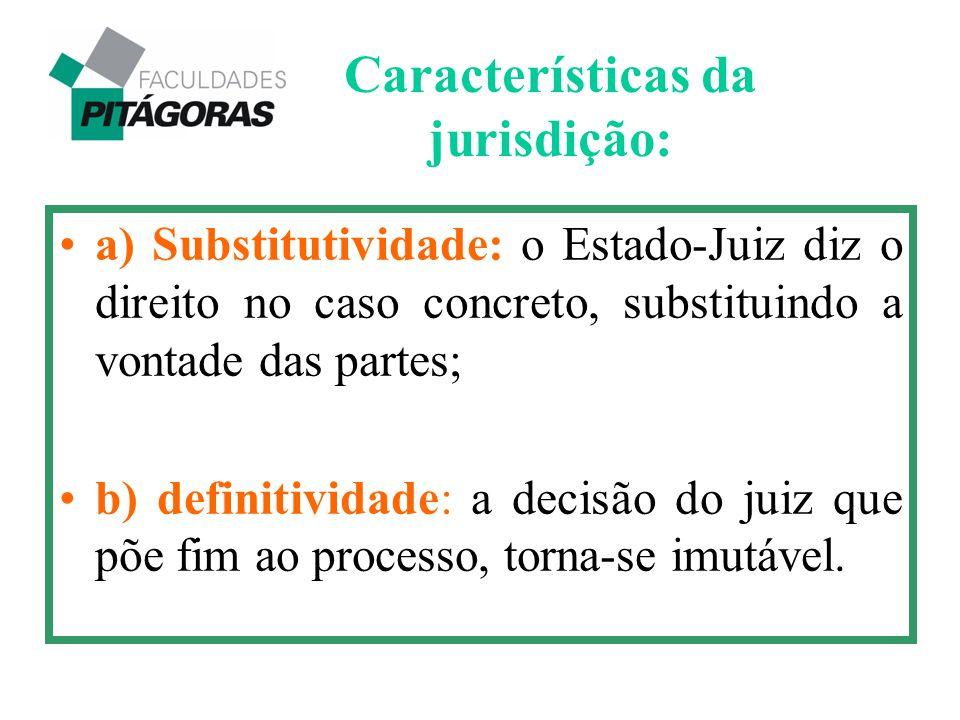 Características da jurisdição: