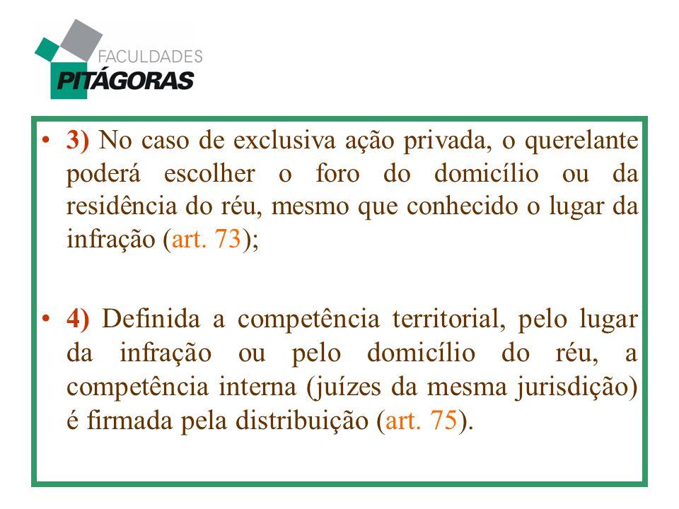 3) No caso de exclusiva ação privada, o querelante poderá escolher o foro do domicílio ou da residência do réu, mesmo que conhecido o lugar da infração (art. 73);