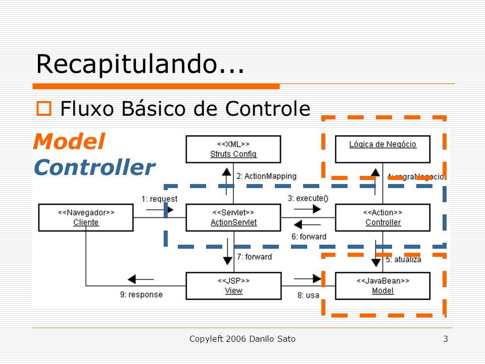 Recapitulando... Model Controller Fluxo Básico de Controle