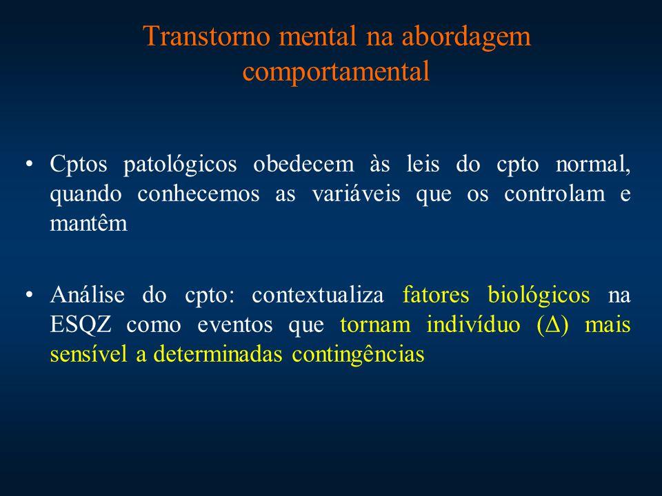 Transtorno mental na abordagem comportamental