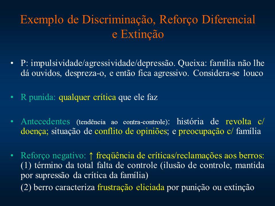 Exemplo de Discriminação, Reforço Diferencial e Extinção
