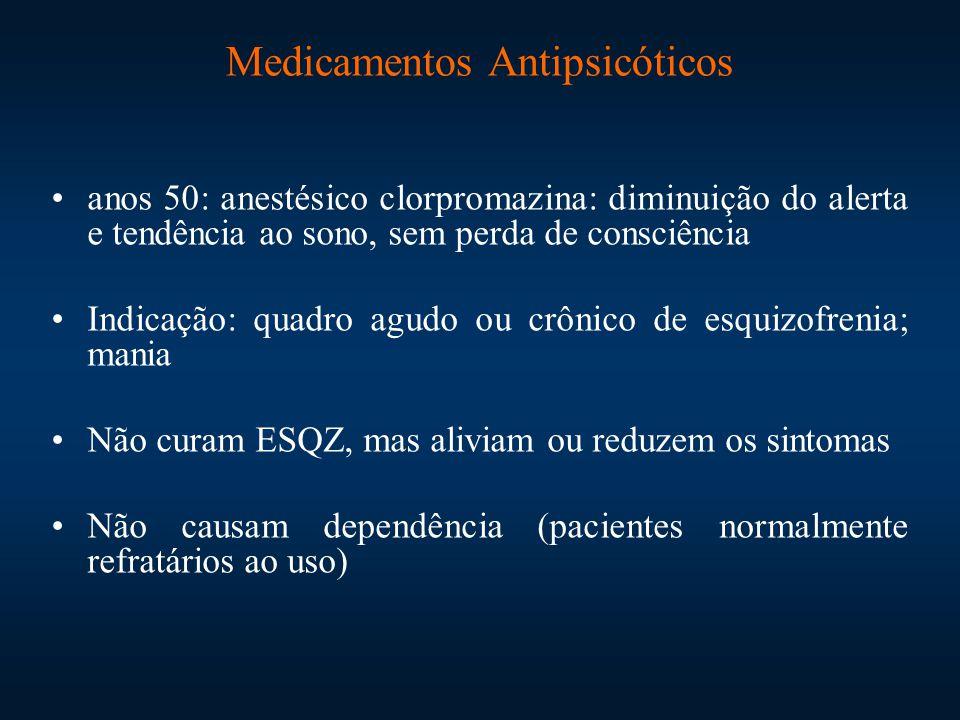 Medicamentos Antipsicóticos