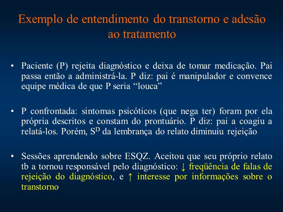 Exemplo de entendimento do transtorno e adesão ao tratamento