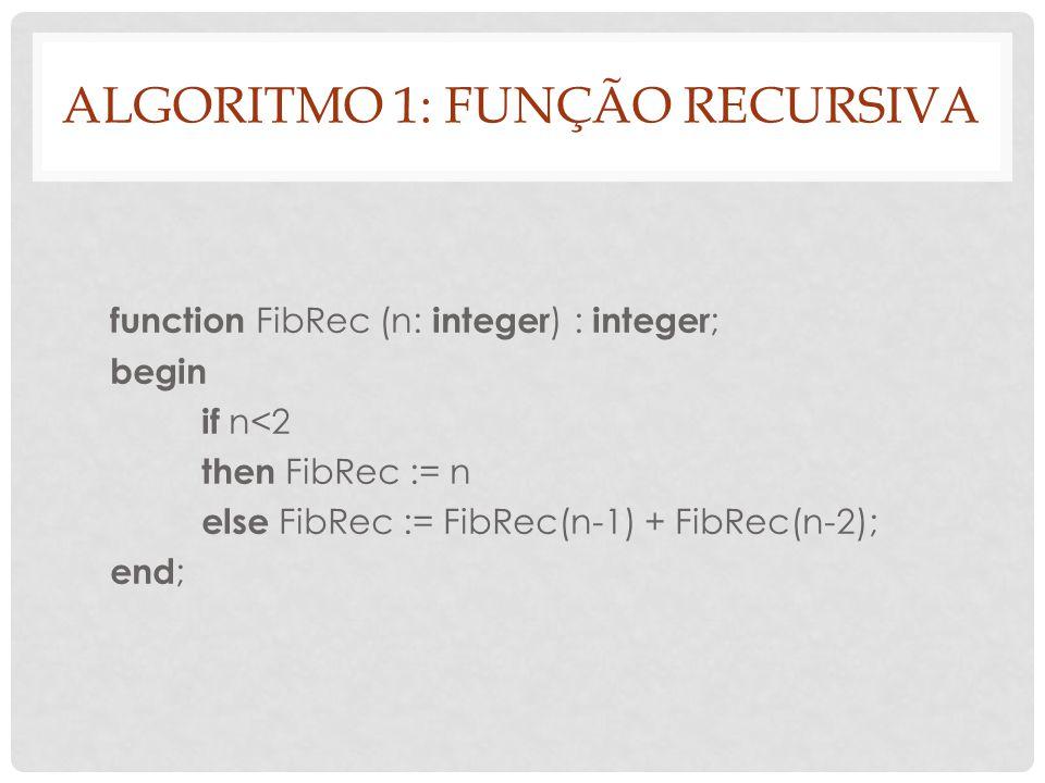 Algoritmo 1: função recursiva