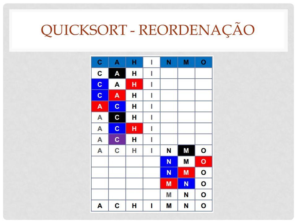 Quicksort - reordenação