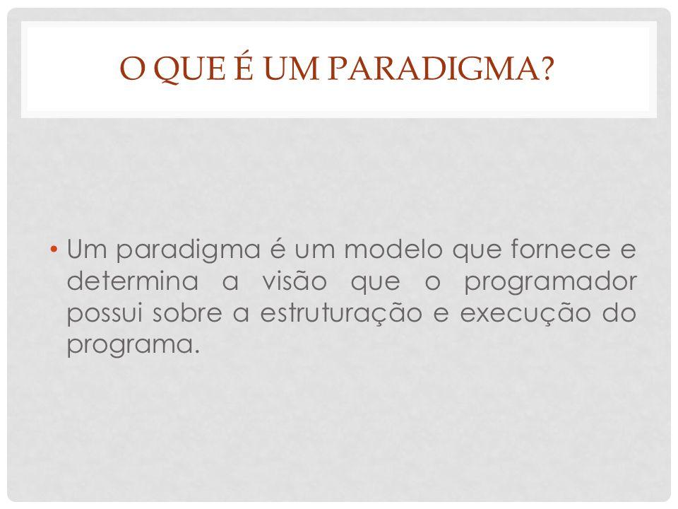 O Que é um paradigma.