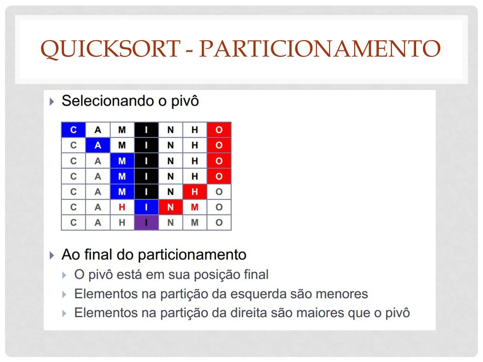 Quicksort - particionamento