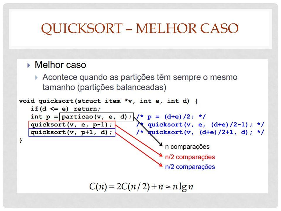Quicksort – melhor caso