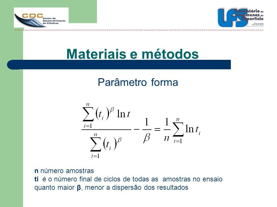 Materiais e métodos Parâmetro forma n número amostras