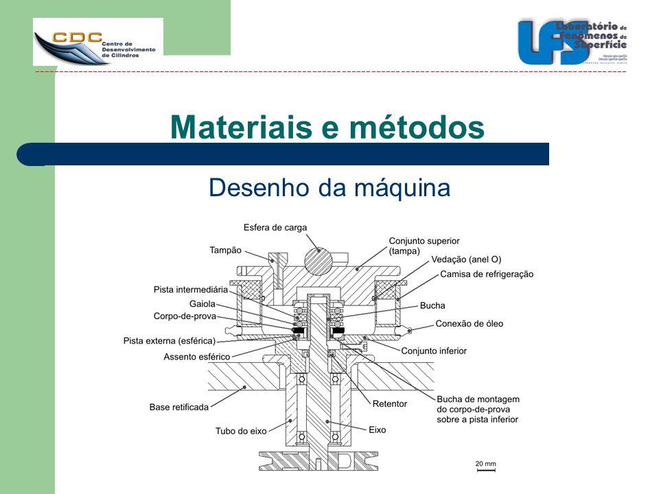 Materiais e métodos Desenho da máquina