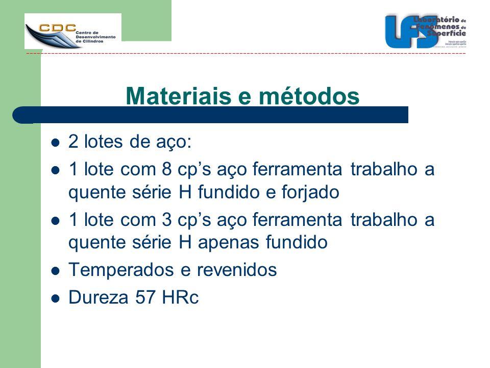 Materiais e métodos 2 lotes de aço: