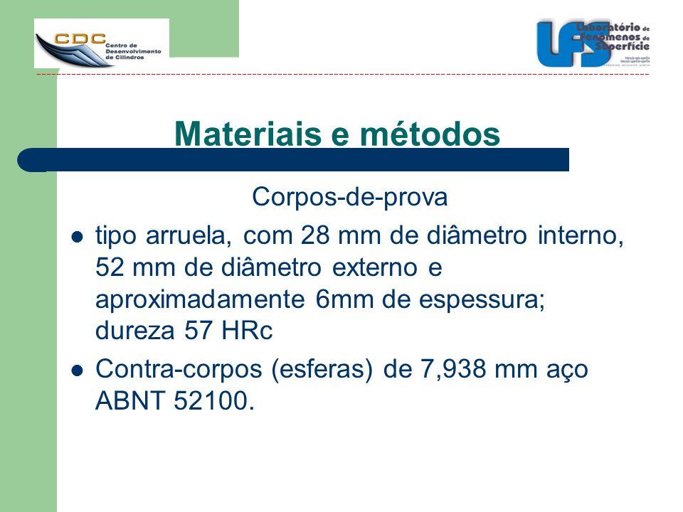 Materiais e métodos Corpos-de-prova