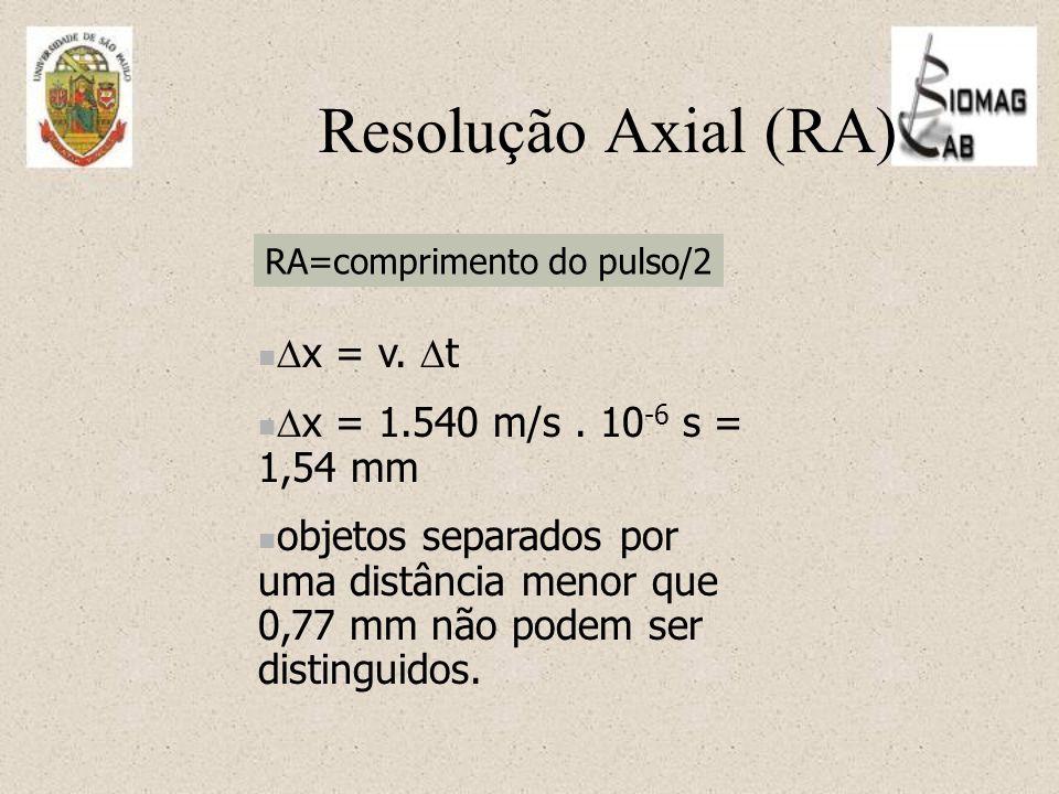 Resolução Axial (RA) x = v. t x = 1.540 m/s . 10-6 s = 1,54 mm