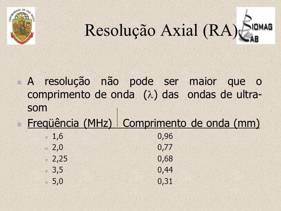 Resolução Axial (RA) A resolução não pode ser maior que o comprimento de onda () das ondas de ultra-som.