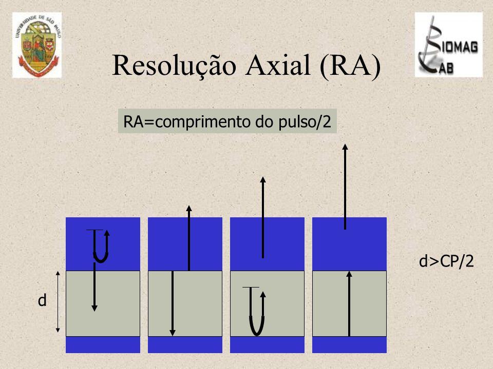 Resolução Axial (RA) RA=comprimento do pulso/2 d d>CP/2