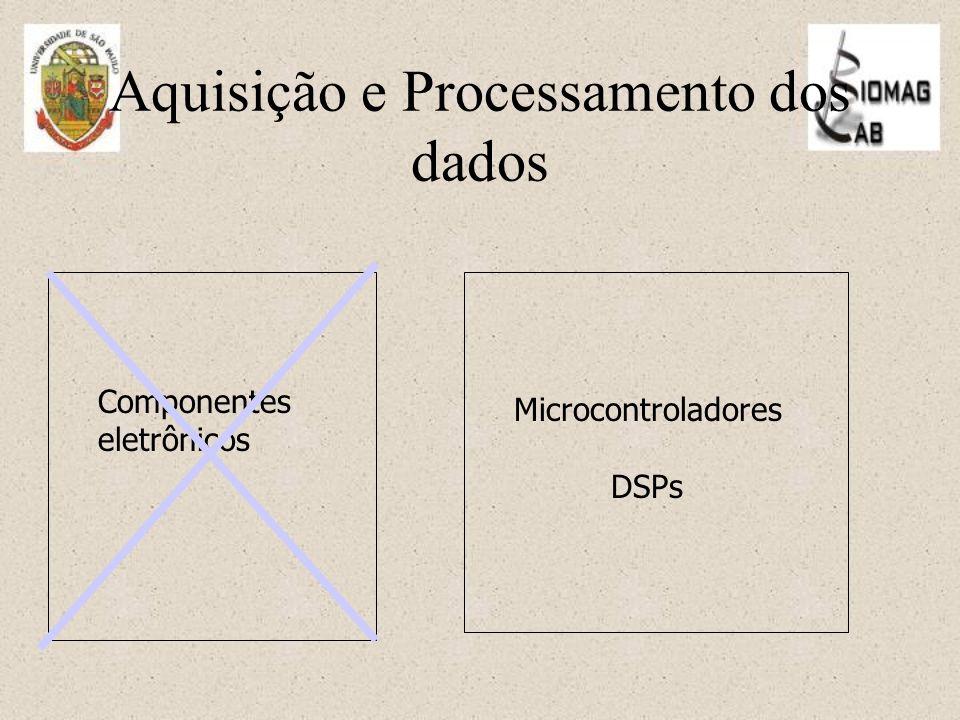 Aquisição e Processamento dos dados