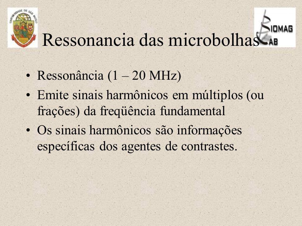 Ressonancia das microbolhas