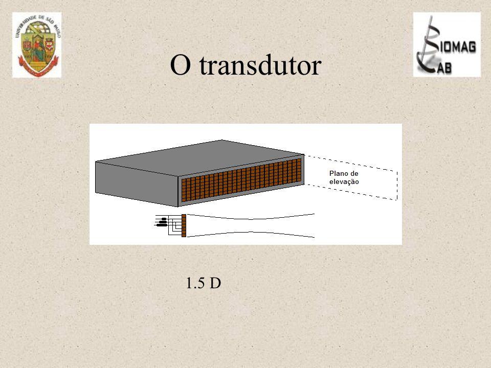 O transdutor 1.5 D