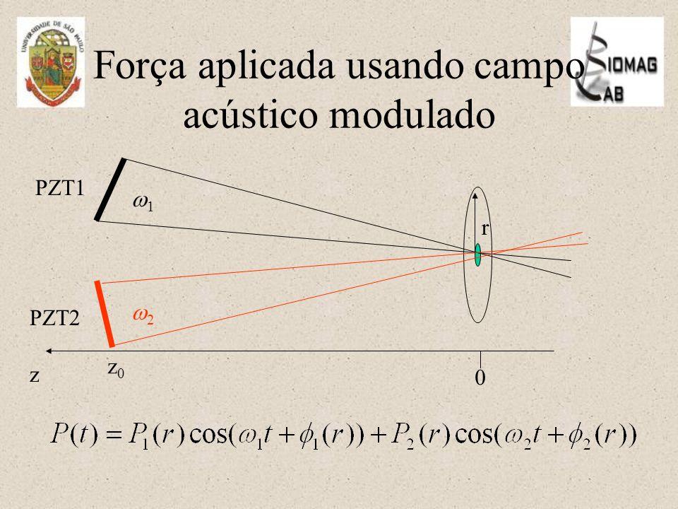 Força aplicada usando campo acústico modulado