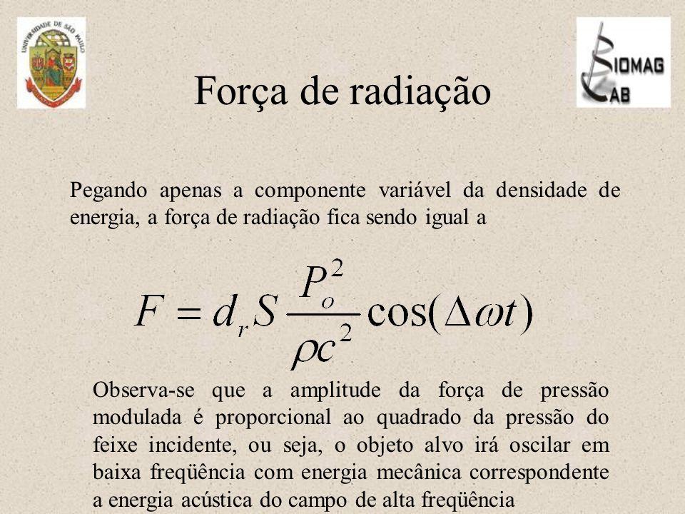 Força de radiação Pegando apenas a componente variável da densidade de energia, a força de radiação fica sendo igual a.