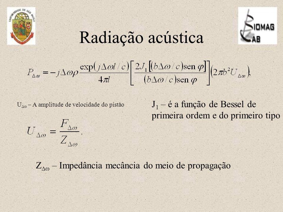 Radiação acústica J1 – é a função de Bessel de