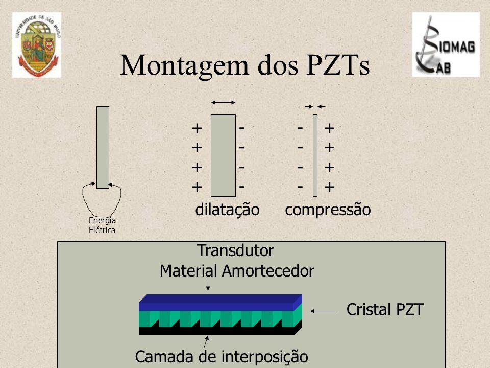 Montagem dos PZTs + - - + dilatação compressão Transdutor Cristal PZT