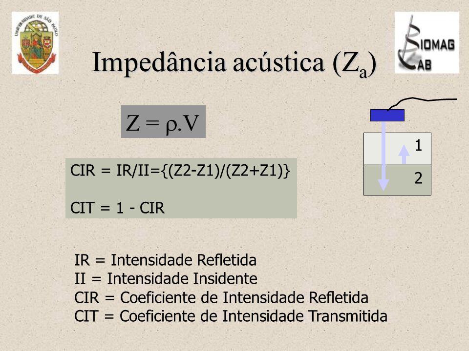 Impedância acústica (Za)