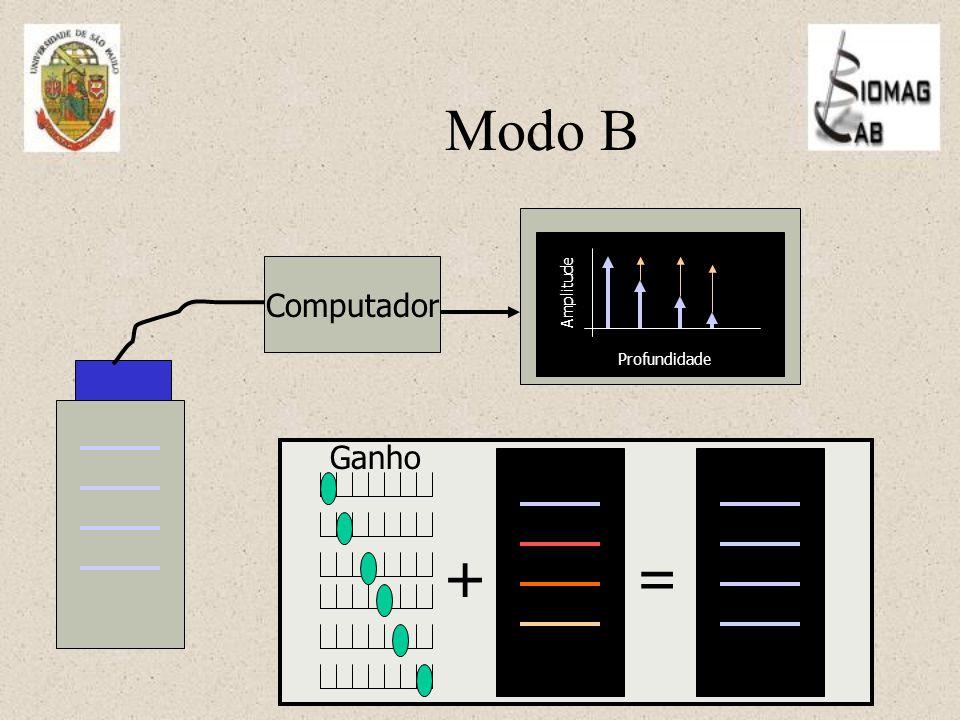 Modo B Computador Amplitude Profundidade Ganho + =