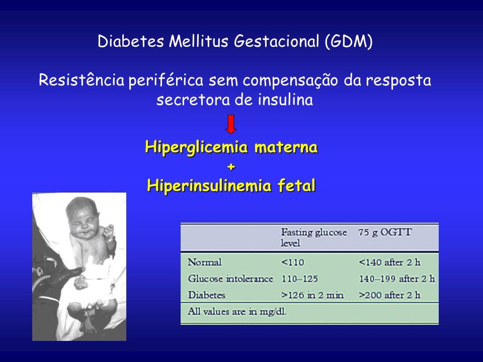 Hiperglicemia materna Hiperinsulinemia fetal