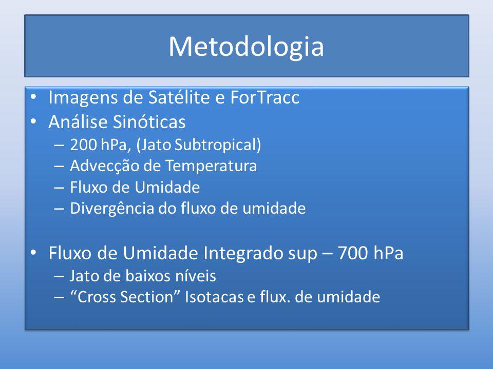 Metodologia Imagens de Satélite e ForTracc Análise Sinóticas