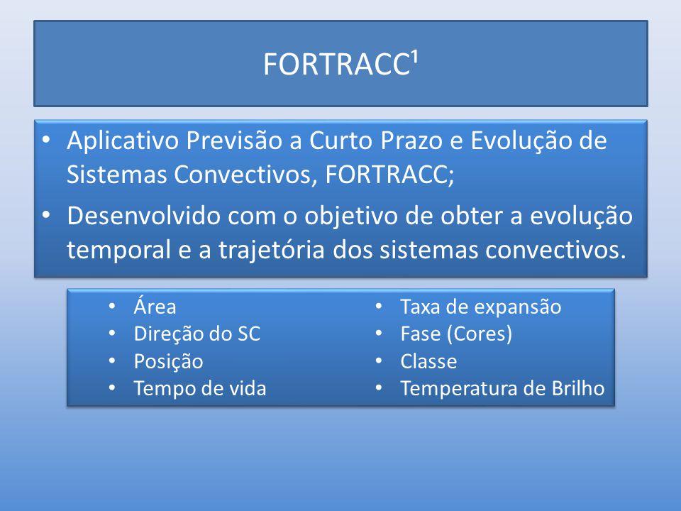 FORTRACC¹ Aplicativo Previsão a Curto Prazo e Evolução de Sistemas Convectivos, FORTRACC;