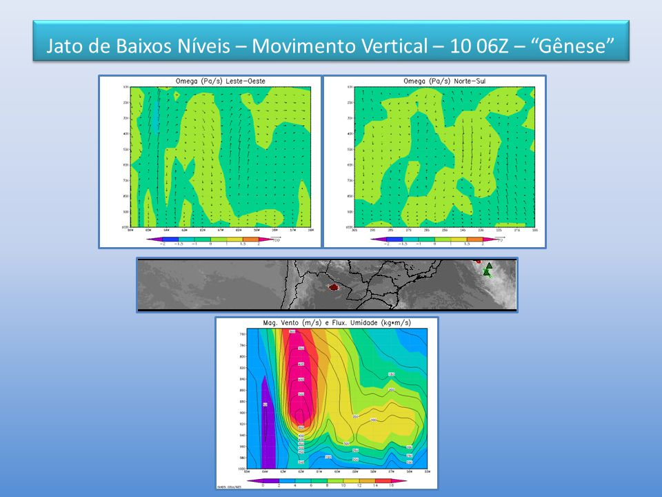 Jato de Baixos Níveis – Movimento Vertical – 10 06Z – Gênese