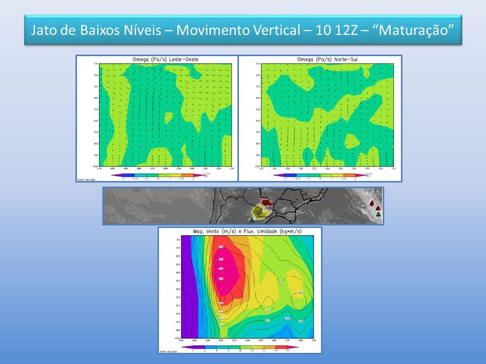 Jato de Baixos Níveis – Movimento Vertical – 10 12Z – Maturação