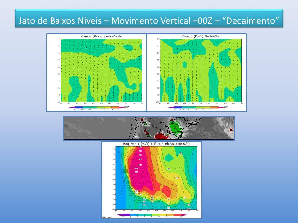 Jato de Baixos Níveis – Movimento Vertical –00Z – Decaimento