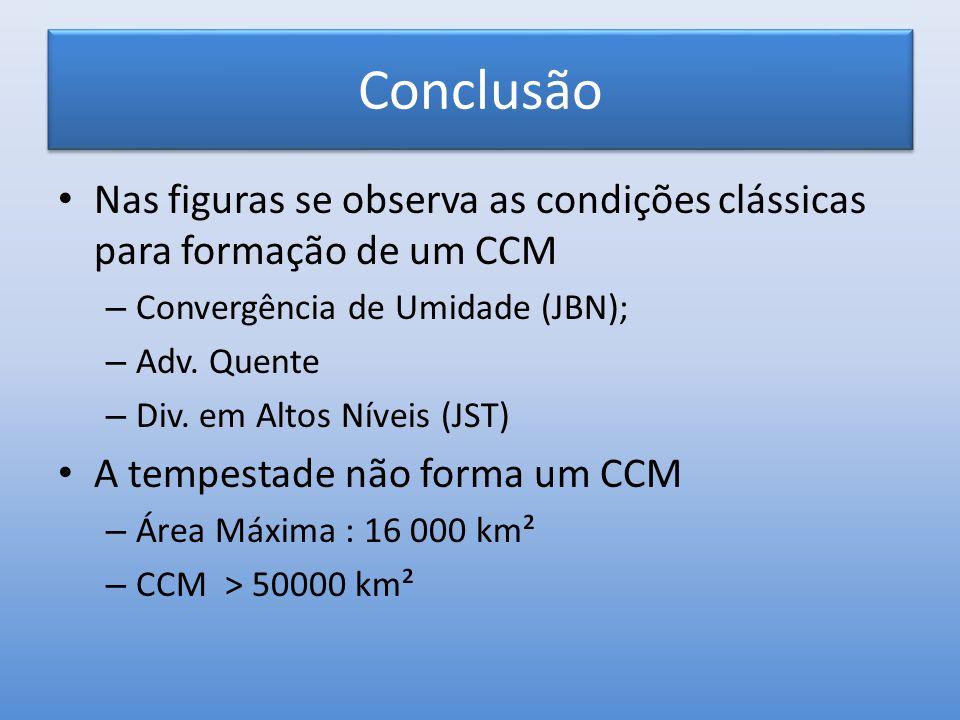 Conclusão Nas figuras se observa as condições clássicas para formação de um CCM. Convergência de Umidade (JBN);