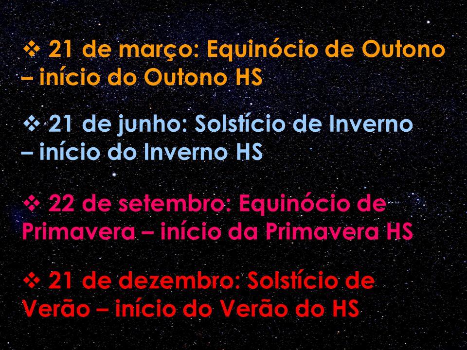 21 de março: Equinócio de Outono – início do Outono HS