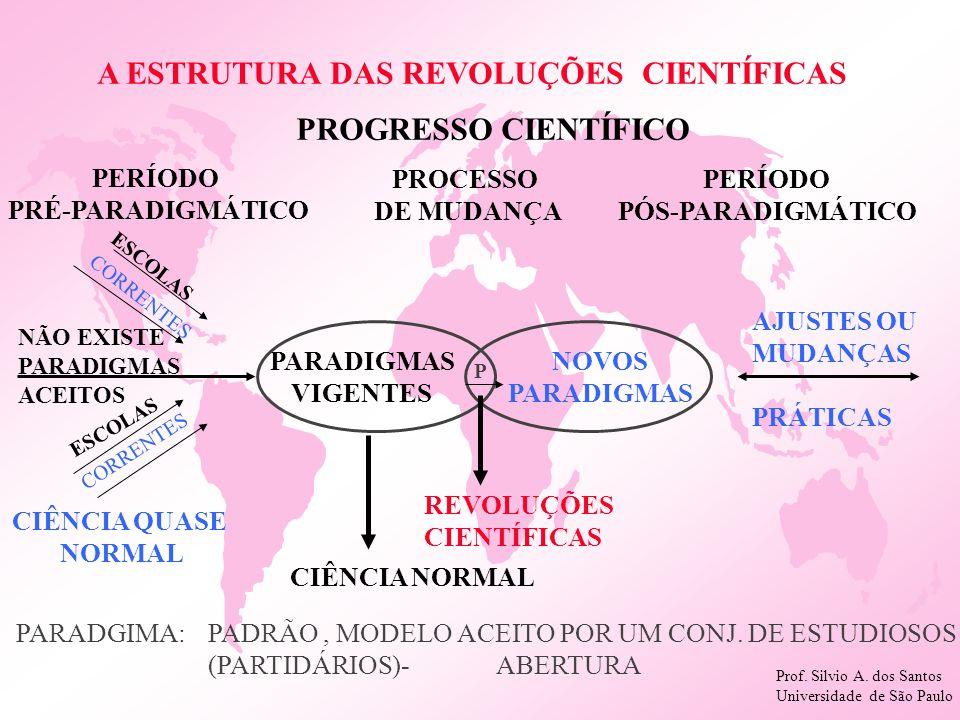 A ESTRUTURA DAS REVOLUÇÕES CIENTÍFICAS
