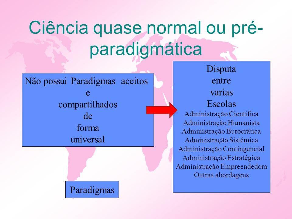 Ciência quase normal ou pré- paradigmática