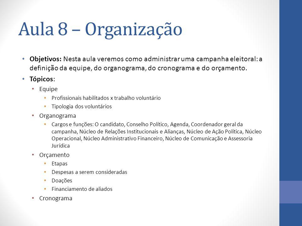 Aula 8 – Organização