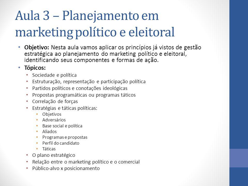 Aula 3 – Planejamento em marketing político e eleitoral