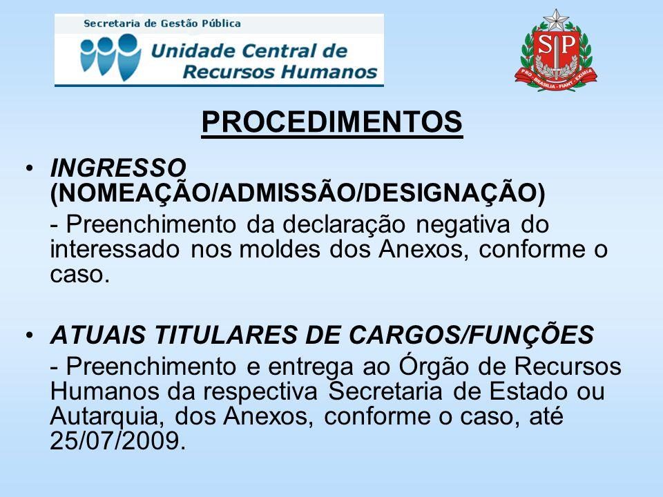 PROCEDIMENTOS INGRESSO (NOMEAÇÃO/ADMISSÃO/DESIGNAÇÃO)