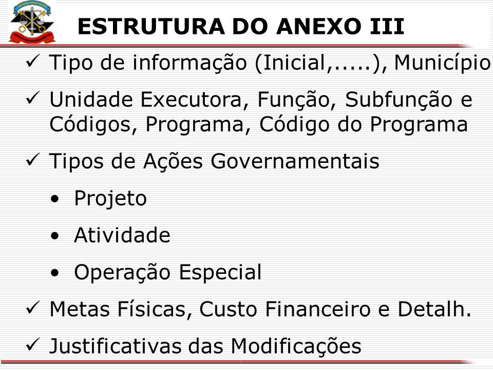ESTRUTURA DO ANEXO III Tipo de informação (Inicial,.....), Município